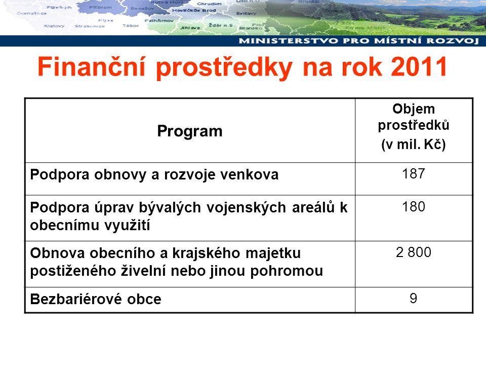 Finanční prostředky na rok 2011