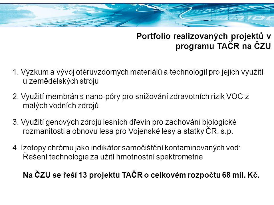 Portfolio realizovaných projektů v programu TAČR na ČZU