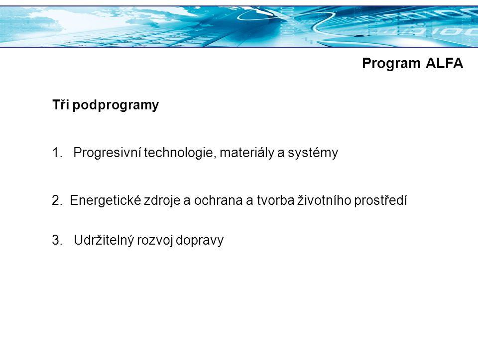 Program ALFA Tři podprogramy