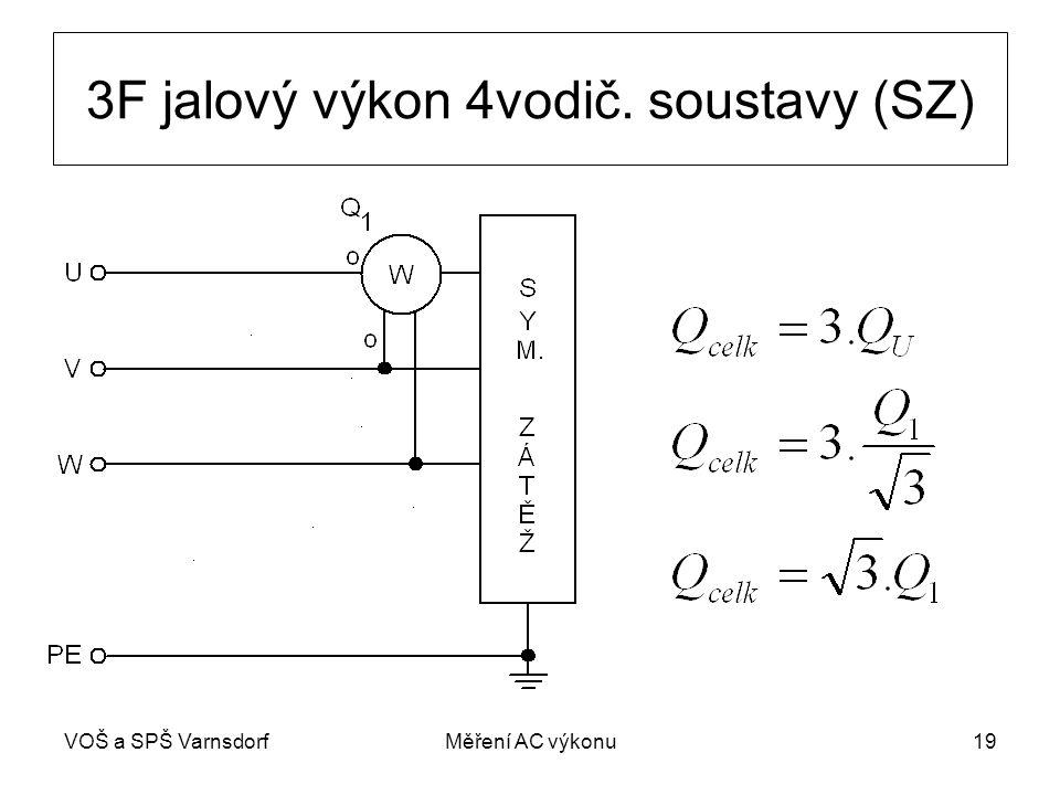 3F jalový výkon 4vodič. soustavy (SZ)