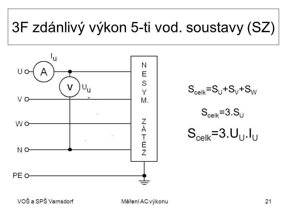 3F zdánlivý výkon 5-ti vod. soustavy (SZ)