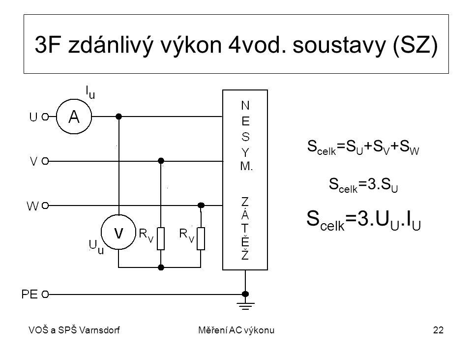 3F zdánlivý výkon 4vod. soustavy (SZ)