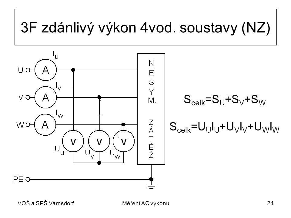 3F zdánlivý výkon 4vod. soustavy (NZ)