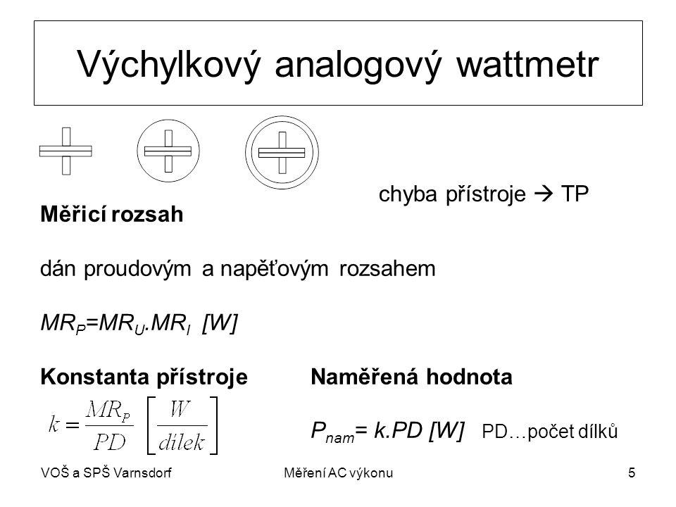 Výchylkový analogový wattmetr