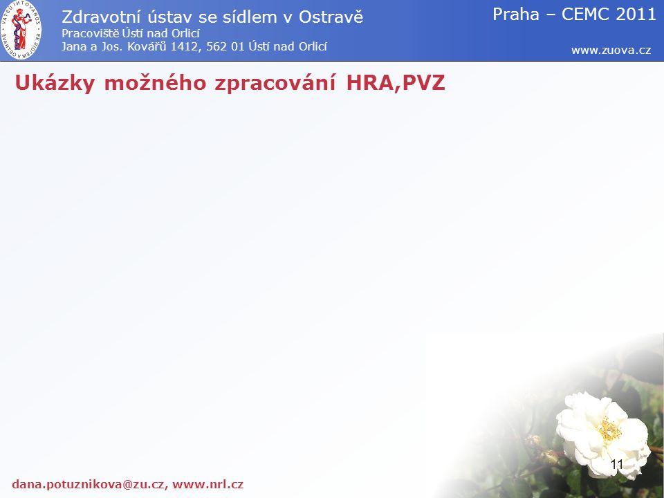 Ukázky možného zpracování HRA,PVZ