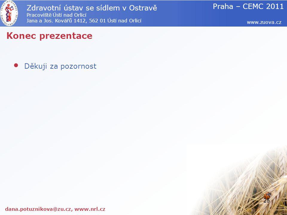 Konec prezentace Praha – CEMC 2011 Zdravotní ústav se sídlem v Ostravě