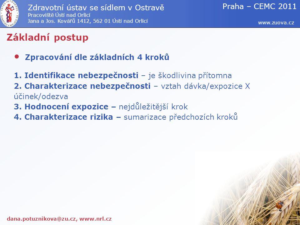 Základní postup Praha – CEMC 2011 Zdravotní ústav se sídlem v Ostravě