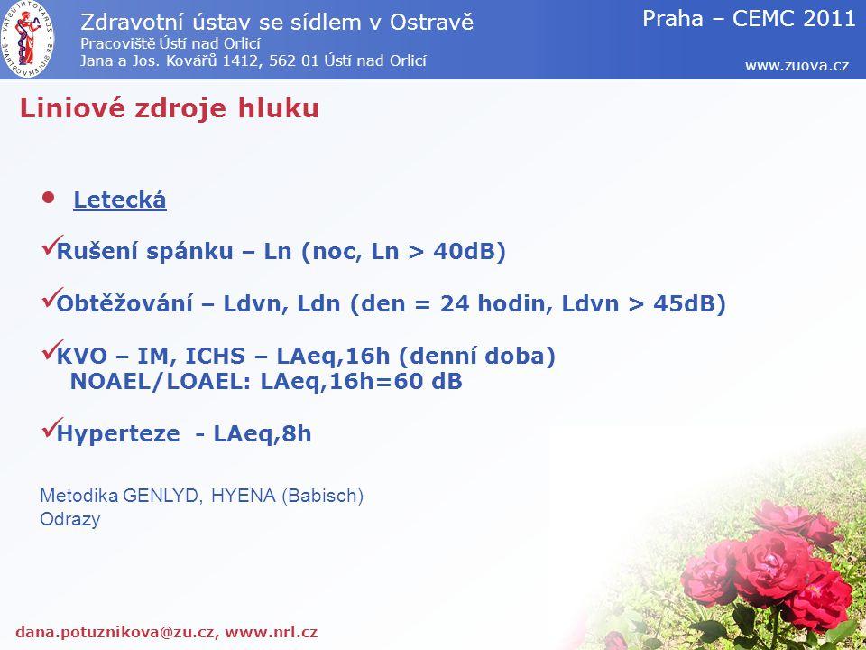 Liniové zdroje hluku Praha – CEMC 2011