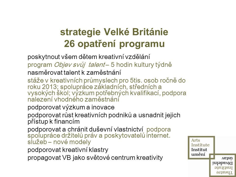 strategie Velké Británie 26 opatření programu