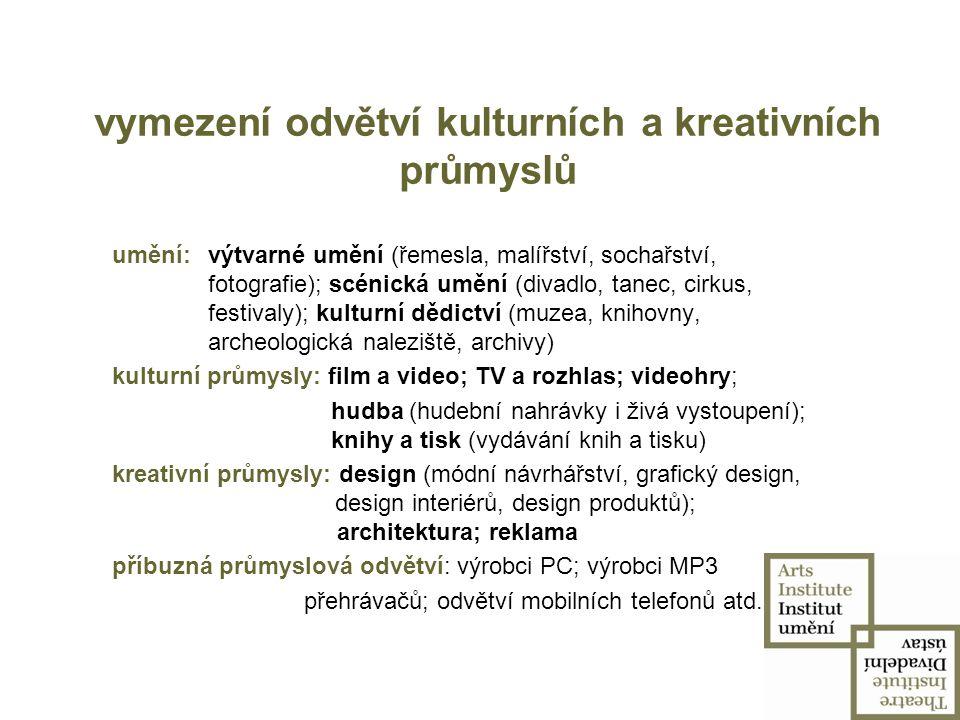 vymezení odvětví kulturních a kreativních průmyslů