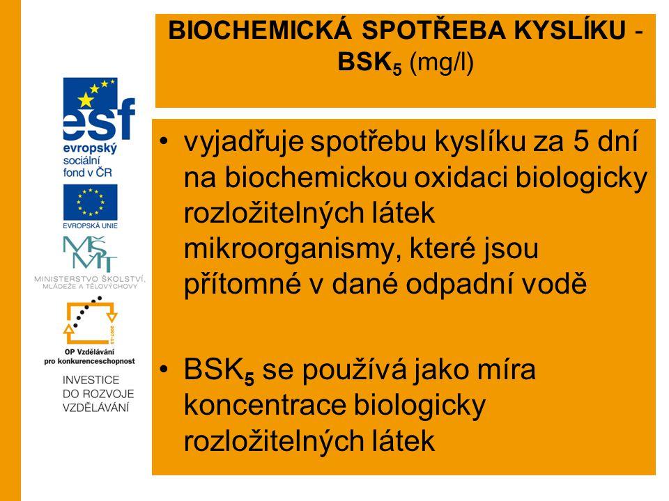 Biochemická spotřeba kyslíku - BSK5 (mg/l)