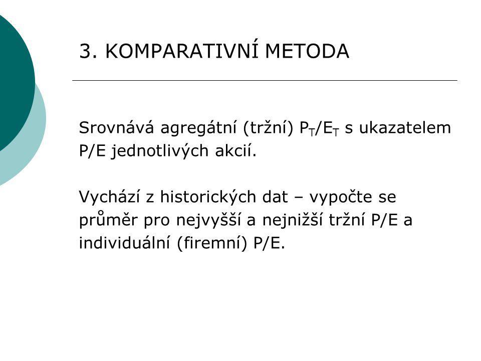 3. KOMPARATIVNÍ METODA Srovnává agregátní (tržní) PT/ET s ukazatelem
