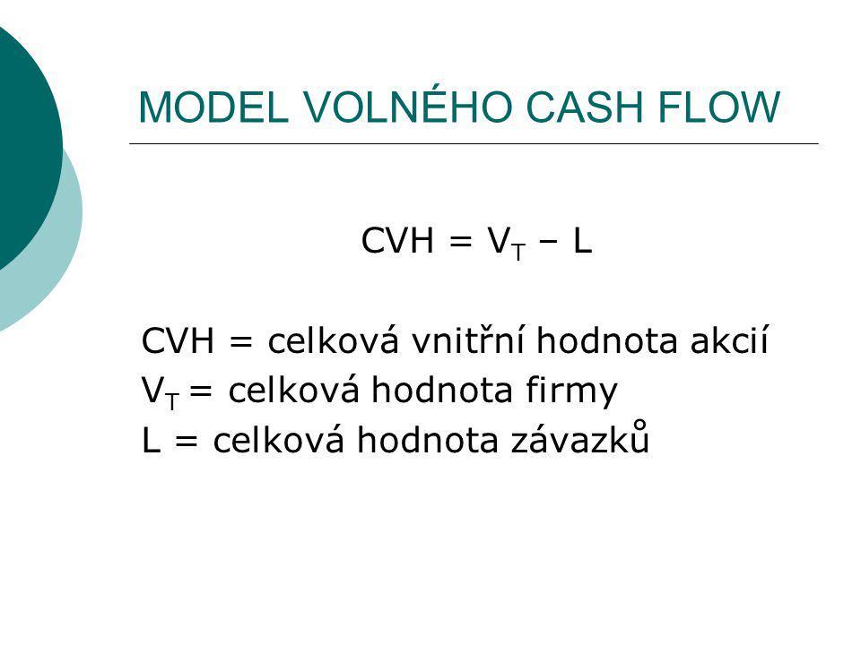 MODEL VOLNÉHO CASH FLOW
