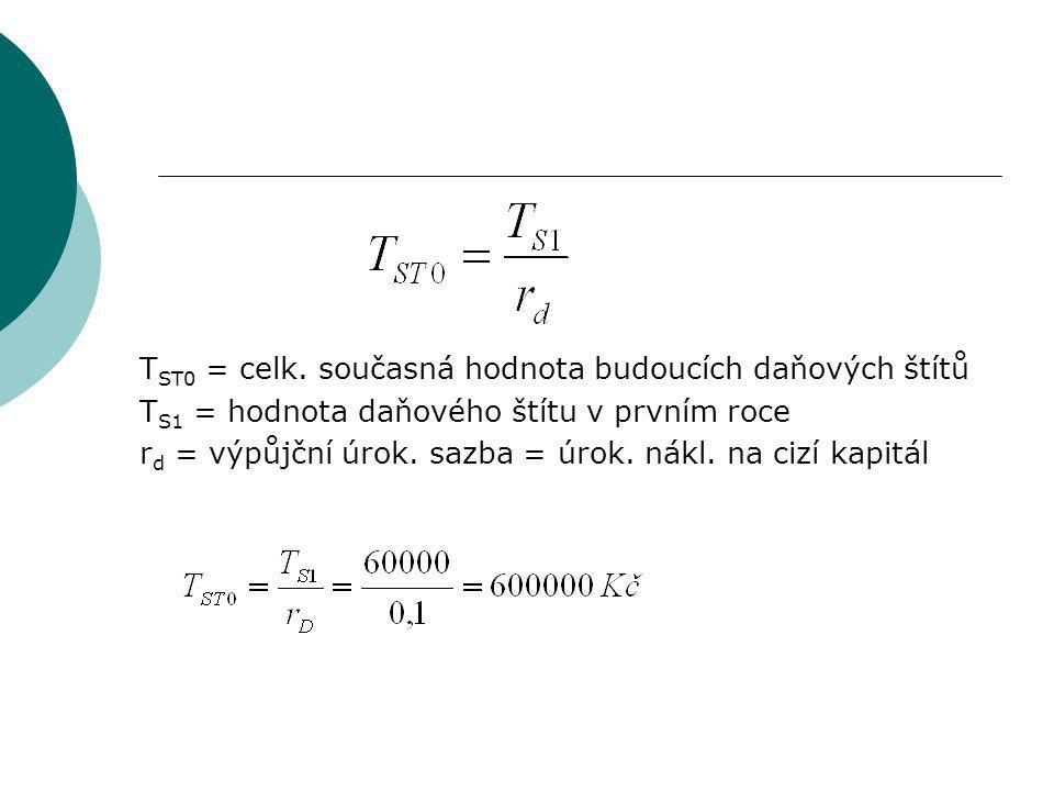 TST0 = celk. současná hodnota budoucích daňových štítů