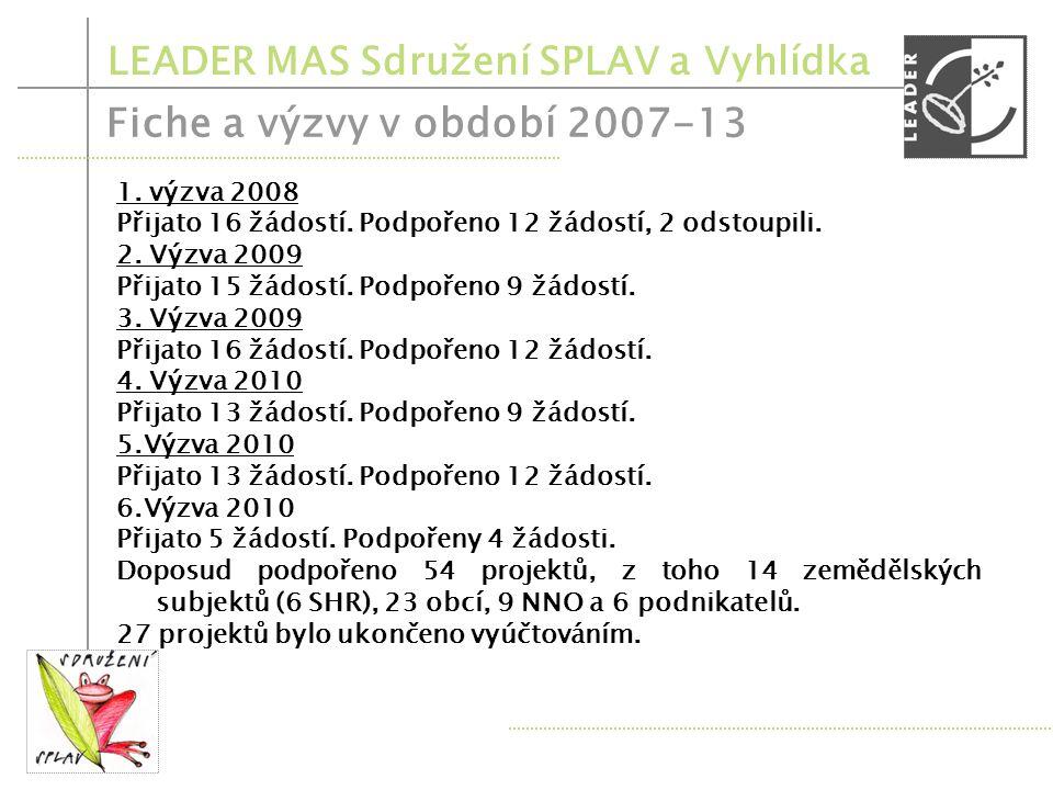 Fiche a výzvy v období 2007-13 LEADER MAS Sdružení SPLAV a Vyhlídka