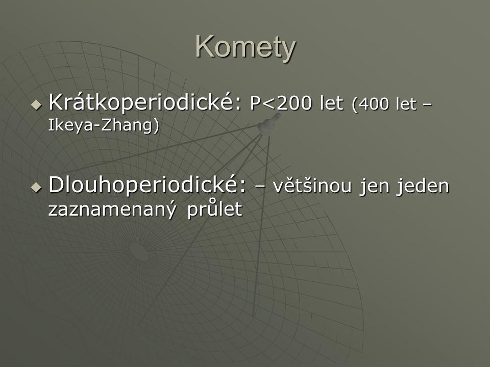 Komety Krátkoperiodické: P<200 let (400 let – Ikeya-Zhang)