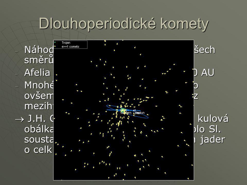 Dlouhoperiodické komety
