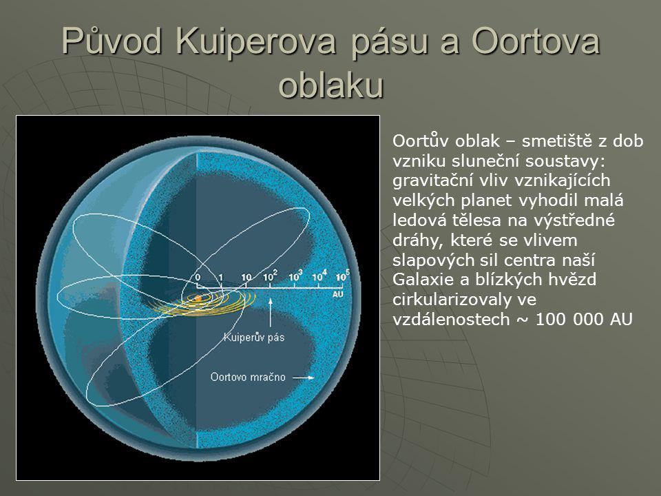 Původ Kuiperova pásu a Oortova oblaku