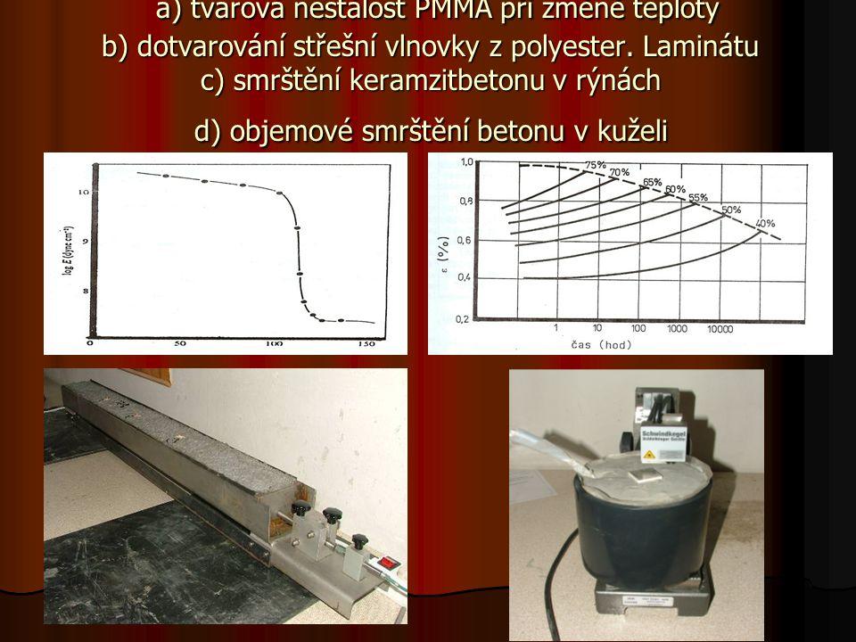 a) tvarová nestálost PMMA při změně teploty b) dotvarování střešní vlnovky z polyester.