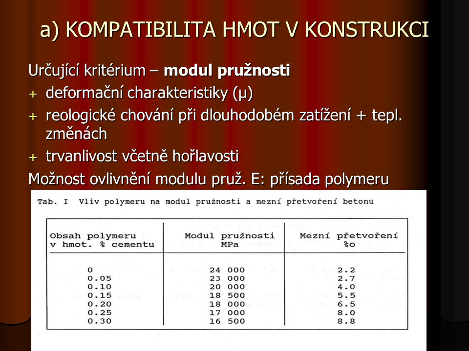 a) KOMPATIBILITA HMOT V KONSTRUKCI