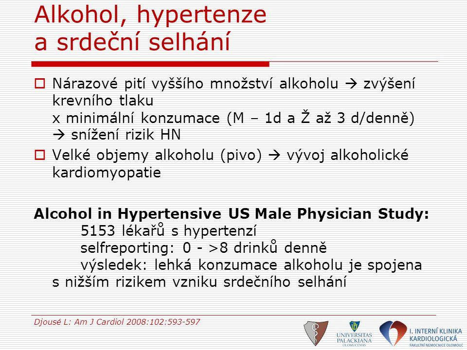 Alkohol, hypertenze a srdeční selhání