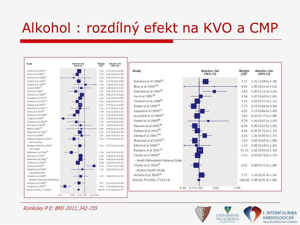 Alkohol : rozdílný efekt na KVO a CMP