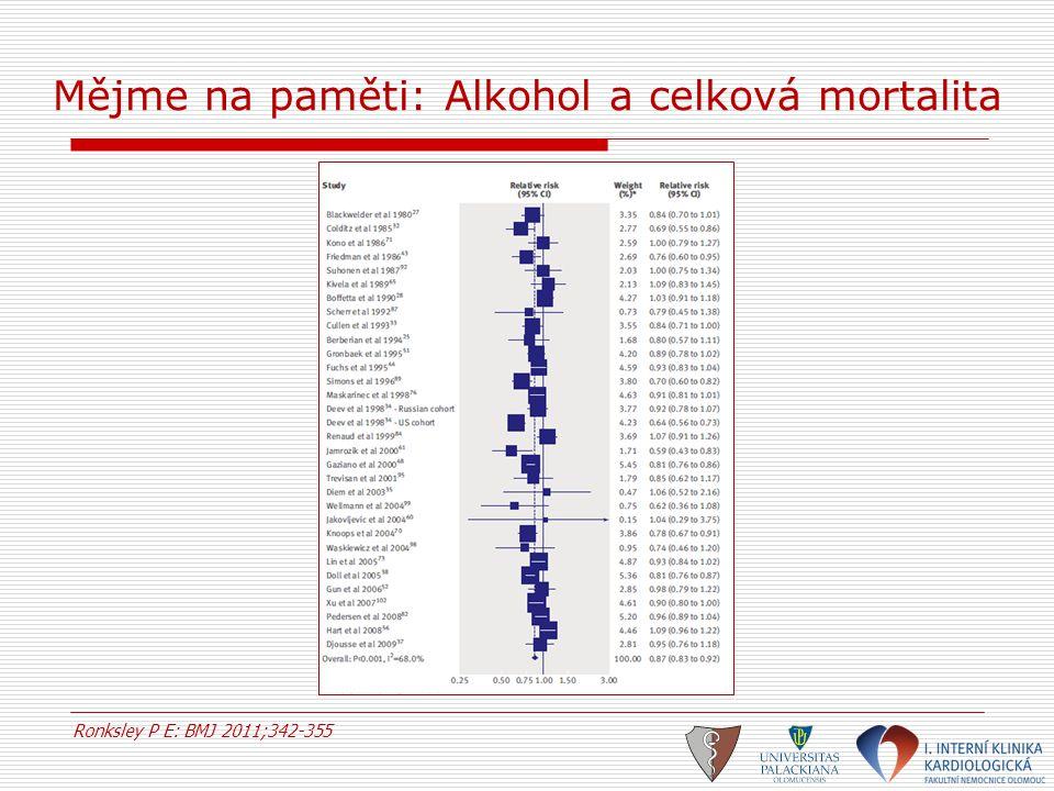 Mějme na paměti: Alkohol a celková mortalita