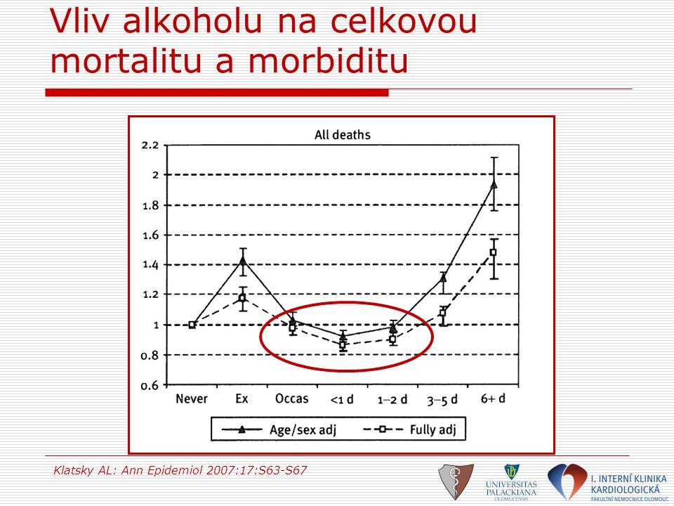Vliv alkoholu na celkovou mortalitu a morbiditu