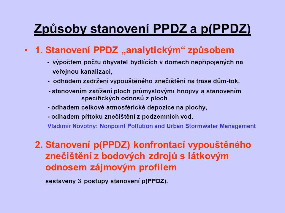 Způsoby stanovení PPDZ a p(PPDZ)
