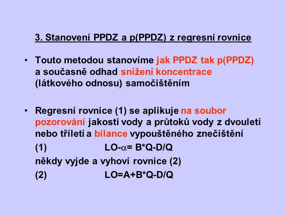 3. Stanovení PPDZ a p(PPDZ) z regresní rovnice