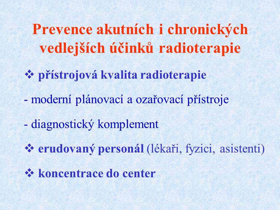 Prevence akutních i chronických vedlejších účinků radioterapie