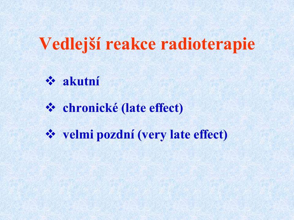 Vedlejší reakce radioterapie