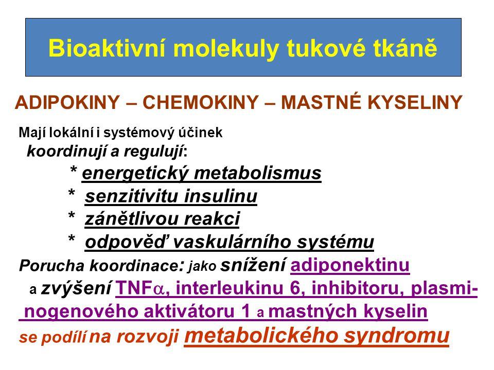 Bioaktivní molekuly tukové tkáně