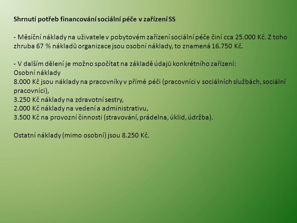 Shrnutí potřeb financování sociální péče v zařízení SS