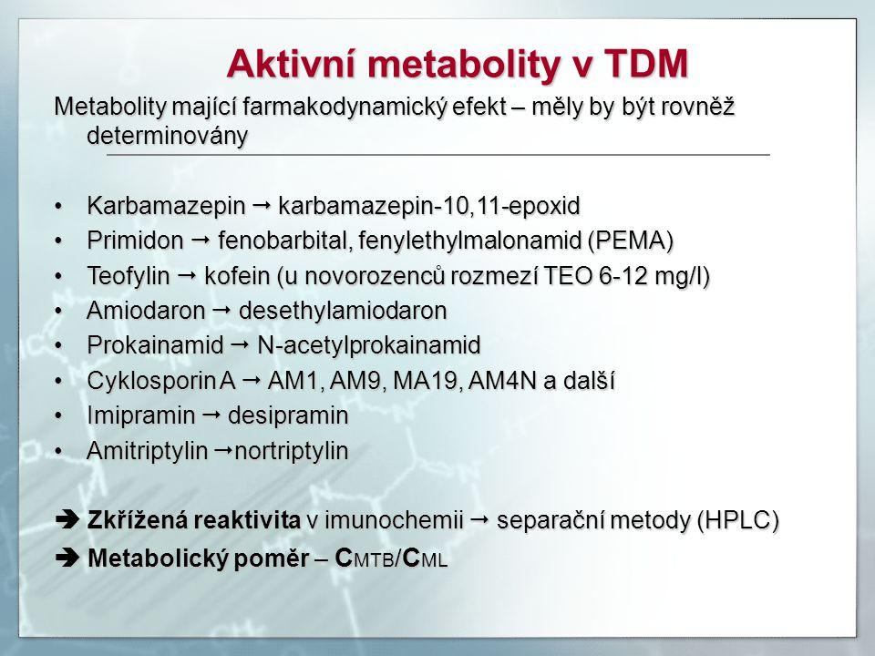 Aktivní metabolity v TDM