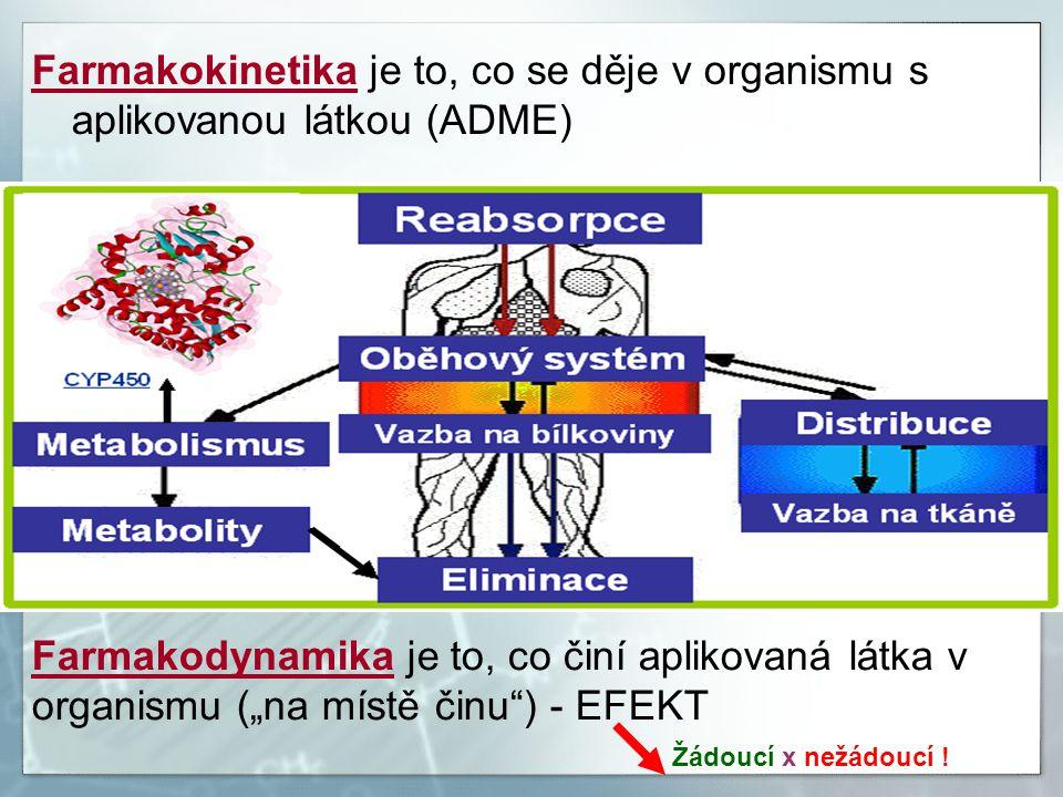 Farmakokinetika je to, co se děje v organismu s aplikovanou látkou (ADME)