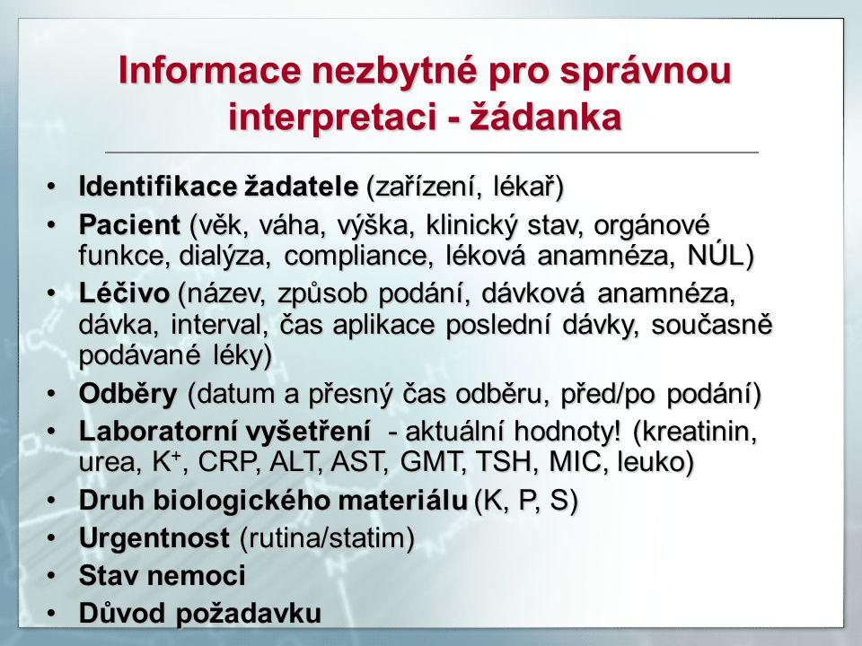 Informace nezbytné pro správnou interpretaci - žádanka