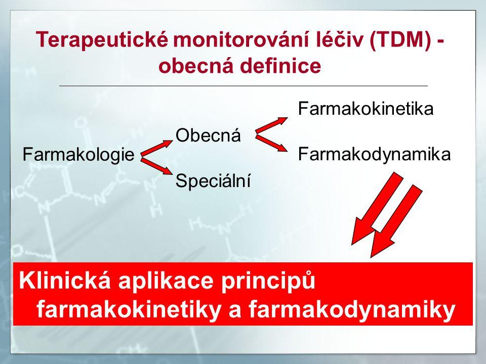 Terapeutické monitorování léčiv (TDM) - obecná definice