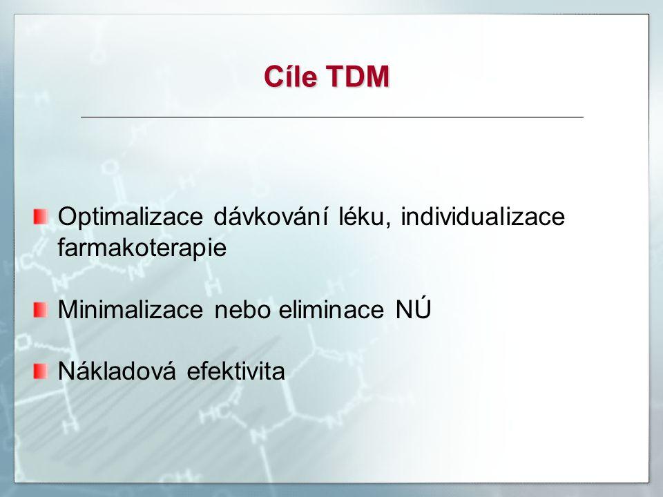 Cíle TDM Optimalizace dávkování léku, individualizace farmakoterapie