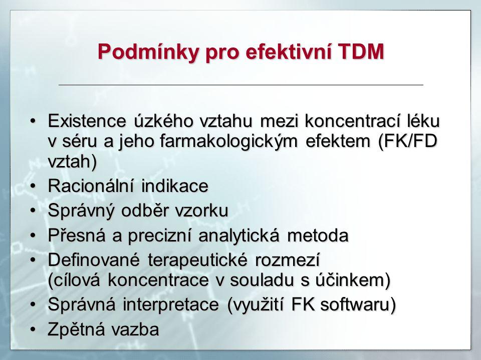 Podmínky pro efektivní TDM
