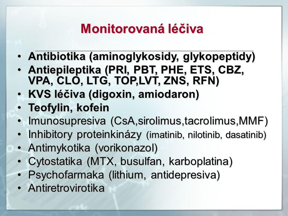 Monitorovaná léčiva Antibiotika (aminoglykosidy, glykopeptidy)
