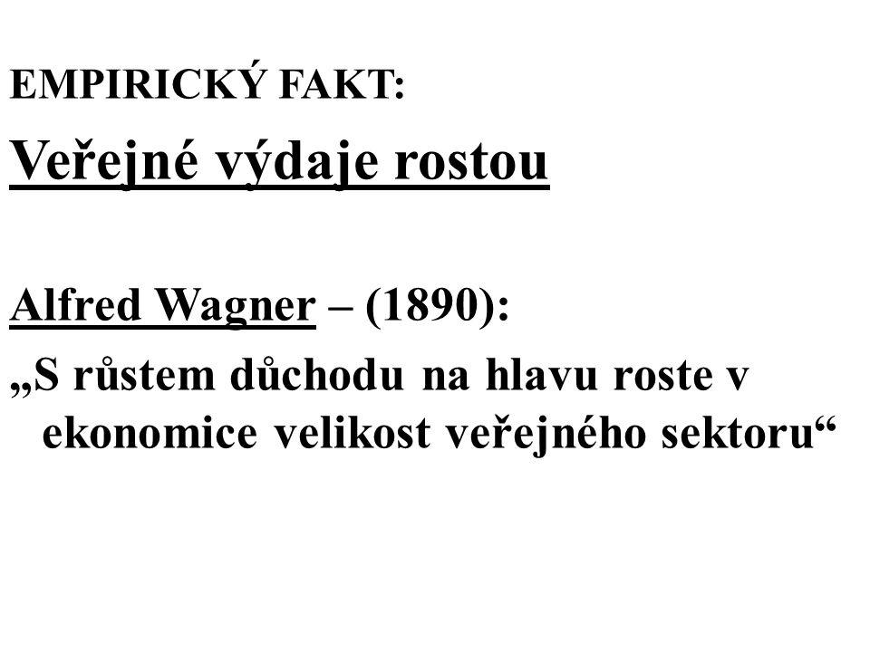 Veřejné výdaje rostou Alfred Wagner – (1890):