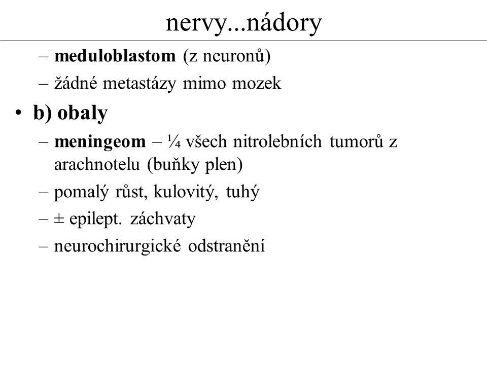 nervy...nádory b) obaly meduloblastom (z neuronů)