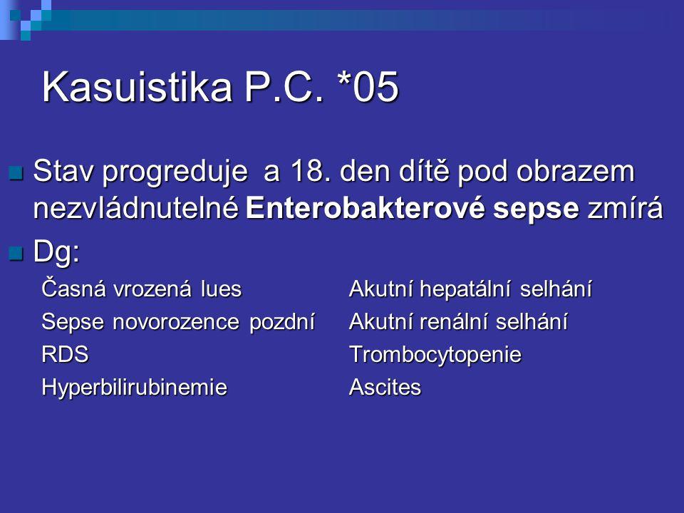 Kasuistika P.C. *05 Stav progreduje a 18. den dítě pod obrazem nezvládnutelné Enterobakterové sepse zmírá.