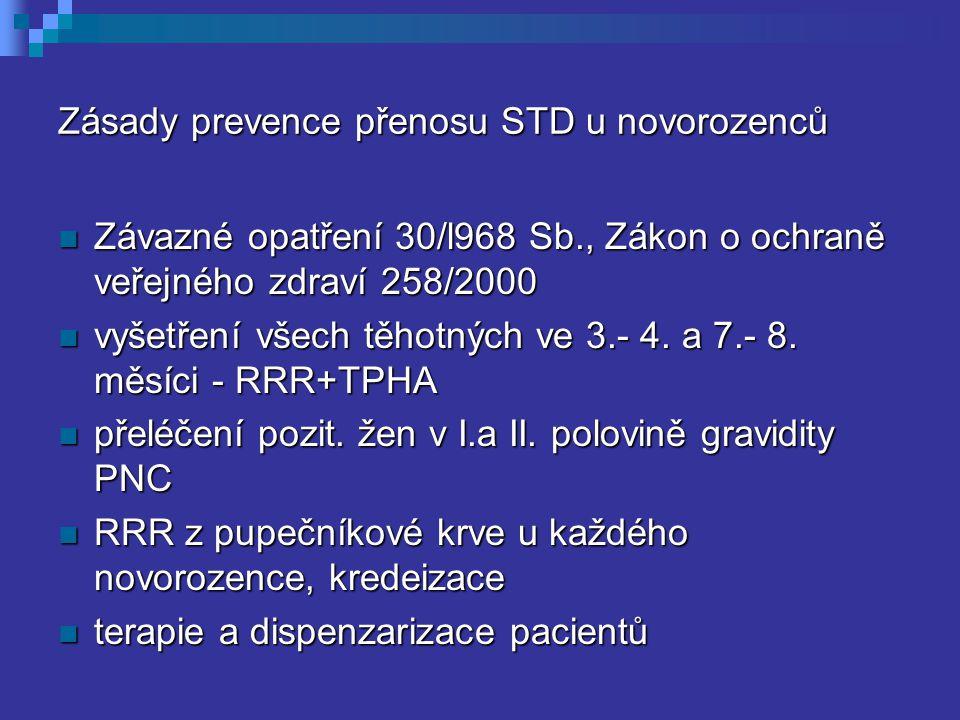 Zásady prevence přenosu STD u novorozenců