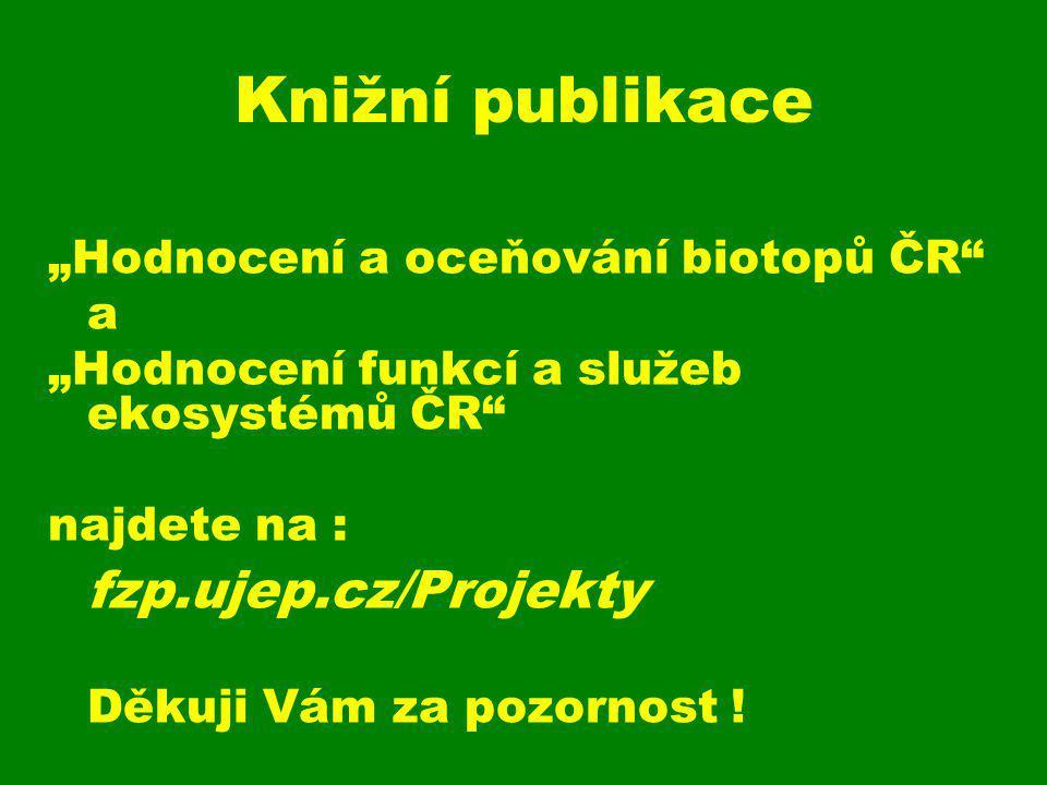 Knižní publikace fzp.ujep.cz/Projekty