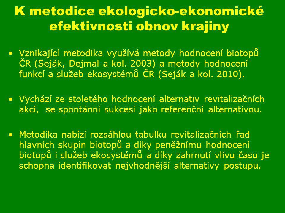 K metodice ekologicko-ekonomické efektivnosti obnov krajiny