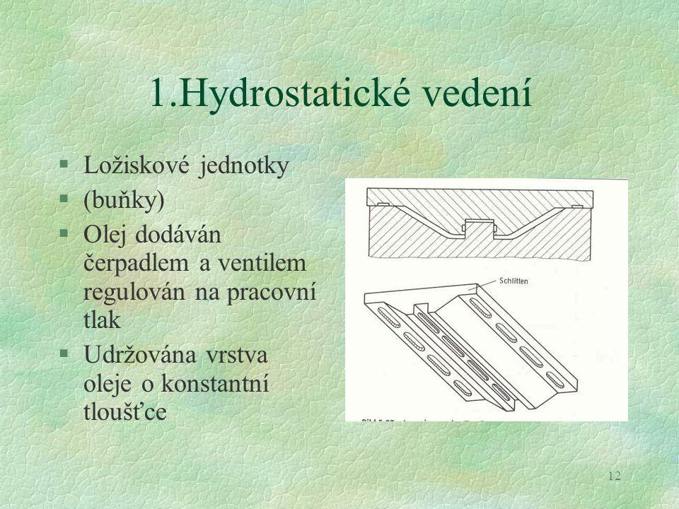 1.Hydrostatické vedení Ložiskové jednotky (buňky)