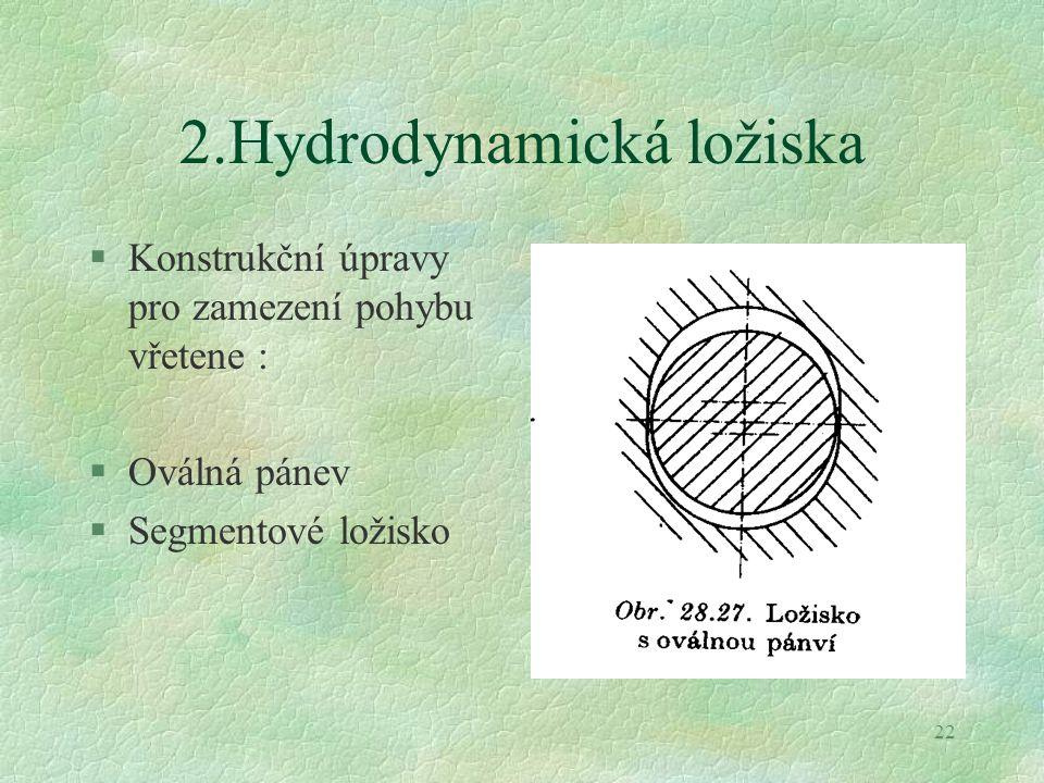 2.Hydrodynamická ložiska