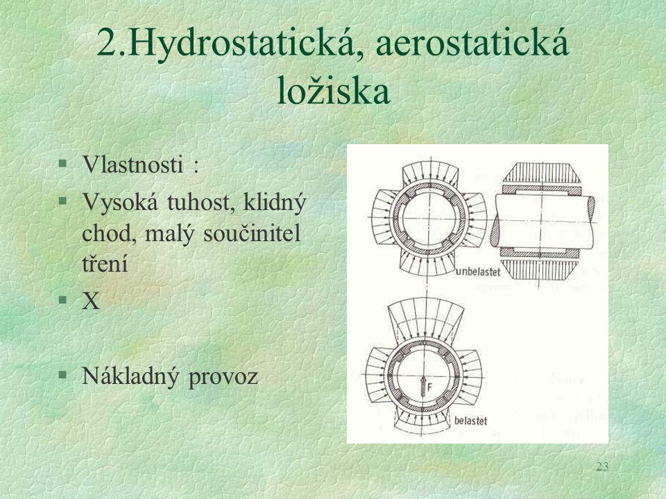 2.Hydrostatická, aerostatická ložiska